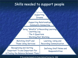 California supported living network person centered thinking every style of person centered planning is rooted in a person centered way of thinking it is made up of a set of value based skills that result in maxwellsz